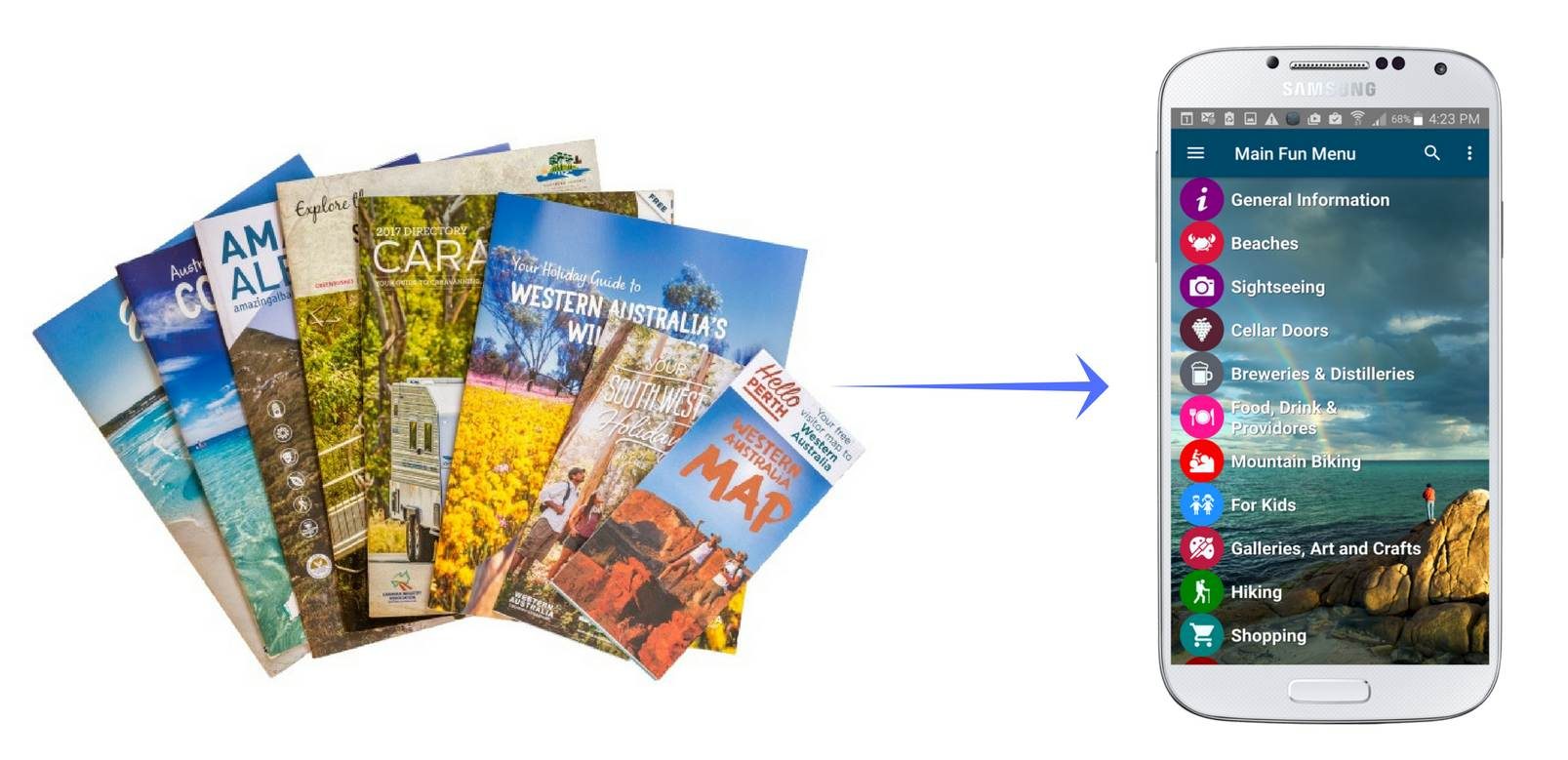 Loads of printed materials can be put into one App. That's environmentally friendly!